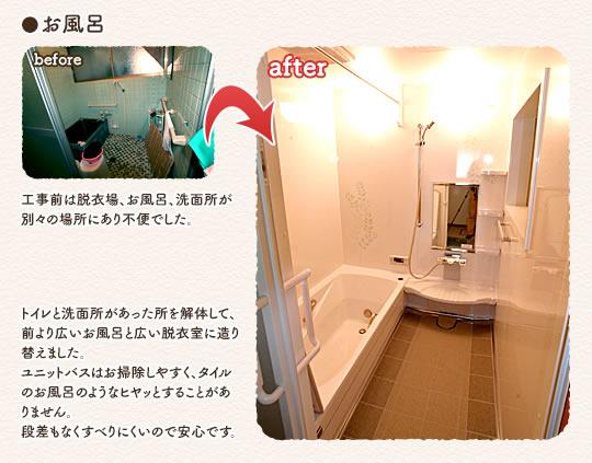 トイレと洗面所があった所を解体して、前より広いお風呂と広い脱衣室に造り替えました。ユニットバスはお掃除しやすく、タイルのお風呂のようなヒヤッとすることがありません。段差もなくすべりにくいので安心です。