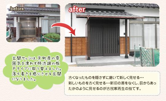 玄関サッシは、京町屋の雰囲気を漂わす柿渋調の板戸タイプに取り替えました。落ち着きを感じさせる玄関になりました。古くなったものを隠さずに磨いて新しく見せる...新しいものを古く見せる...新旧の差をなくし、前からあったかのように見せるのが古民家再生の技です。