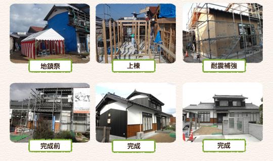 写真イメージ:地鎮祭、上棟、耐震補強、完成前、完成
