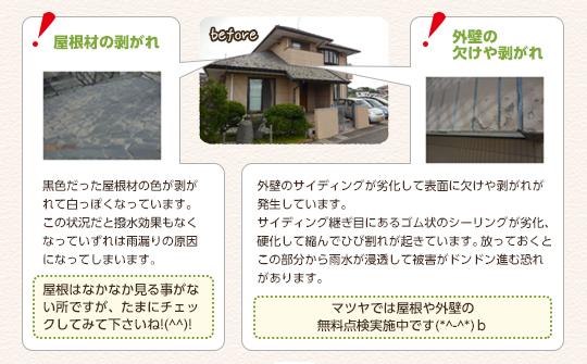 【屋根材の剥がれ】黒色だった屋根材の色  が剥がれて白っぽくなっています。この状況だと撥水効果もなくなっていずれは雨漏りの原因になってしまいます。→屋根はなかなか見る事がない  所ですが、たまにはチェックしてみて下さいね^^! 【外壁の欠けや剥がれ】外壁のサイディングが劣化して表面に欠けや剥がれが発生しています  。サイディング継ぎ目にあるゴム状のシーリングが劣化、硬化して縮んでひび割れが起きています。放っておくとこの部分から雨水が浸透して被害  がドンドン進む恐れがあります。→マツヤでは屋根や外壁の無料点検実施中です^^。