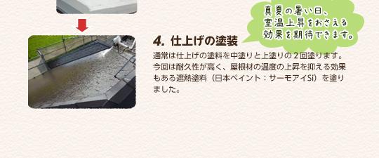 4.仕上げの塗装 通常は仕上げの塗料を中  塗りと上塗りの2回塗ります。今回は耐久性が高く、屋根材の温度の上昇を抑える効果もある遮熱塗料(日本ペイント:サーモアイSi)を塗りまし  た。