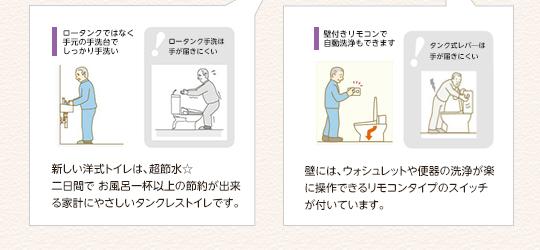 新しい洋式トイレは、超節水☆二日間で、お風呂一杯以上の節約が出来る家計にやさしいタンクレストイレです。壁には、ウォシュレットや便器の洗浄が楽に操作できるリモコンタイプのスイッチが付いています。