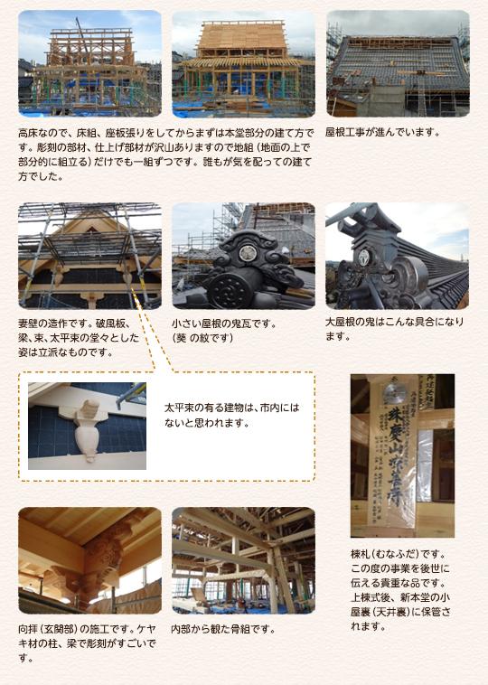 写真1、2:高床なので、床組、座板張りをしてからまずは本堂部分の建て方です。彫刻の部材、仕上げ部材が沢山ありますので地組(地面の上で部分的に組立る)だけでも一組ずつです。誰もが気を配っての建て方でした。写真3:屋根工事が進んでいます。写真4:妻壁の造作です。破風板、梁、束、太平束の堂々とした姿は立派なものです。(太平束の有る建物は、市内にはないと思われます。)写真5:小さい屋根の鬼瓦です。(葵の紋です)写真6:大屋根の鬼はこんな具合になります。写真7:向拝(玄関部)の施工です。ケヤキ材の柱、梁で彫刻がすごいです。写真8:内部から見た骨組です。写真8:棟札(むなふだ)です。この度の事業を後世に伝える貴重な品です。上棟式後、新本堂の小屋裏(天井裏)に保管されます。
