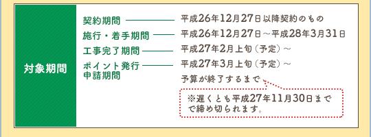 【対象期間】契約期間:平成26年12月27日以降契約のもの、施工・着手期間:平成26年12月27日〜平成28年3月31日、工事完了期間:平成27年2月上旬(予定)〜、ポイント発行申請期間:平成27年3月上旬(予定)〜予算が終了するまで ※遅くとも平成27年11月30日までで締め切られます。