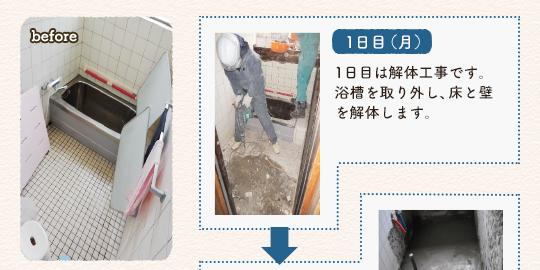 1日目(月)1日目は解体工事です。浴槽を取り外し、床と壁を解体します。