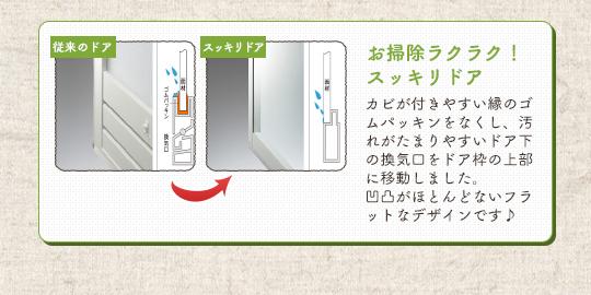 【お掃除ラクラク!スッキリドア】カビが付きやすい縁のゴムパッキンをなくし、汚れがたまりやすいドア下の換気口をドア枠の上部に移動しました。凸凹がほとんどないフラットなデザインです。