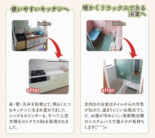 使いやすいキッチンへ:床・壁・天井を貼り替えて、明るくエコなキッチンに生まれ変わりました。シンクもカウンターも、すべて人造大理石のトクラスBbを採用されました。暖かくリラックスできる浴室へ:北向きの浴室はタイルからの冷気が伝わり、温まりにくいお風呂でした。お湯が冷めにくい高断熱浴槽のシステムバスで温かさが長持ちします(*^^)v