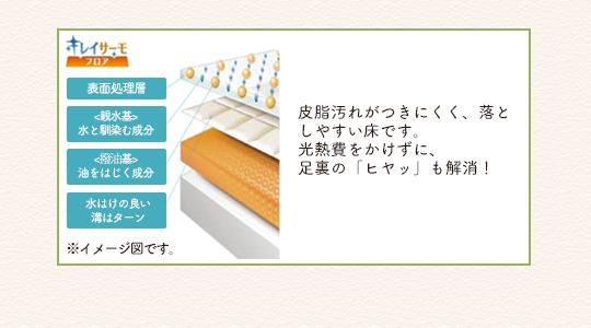 キレイサーモフロアのイメージ図です。皮脂汚れがつきにくく、落としやすい床です。光熱費をかけずに、足裏の「ヒヤッ」も解消!