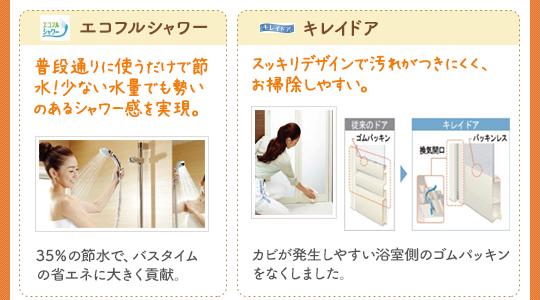 エコフルシャワー:普段通りに使うだけで節水!少ない水量でも勢いのあるシャワー感を実現。35%の節水で、バスタイムの省エネに大きく貢献。キレイドア:スッキリデザインえ汚れがつきにくく、お掃除しやすい。カビが発生しやすい浴室側のゴムパッキンをなくしました。